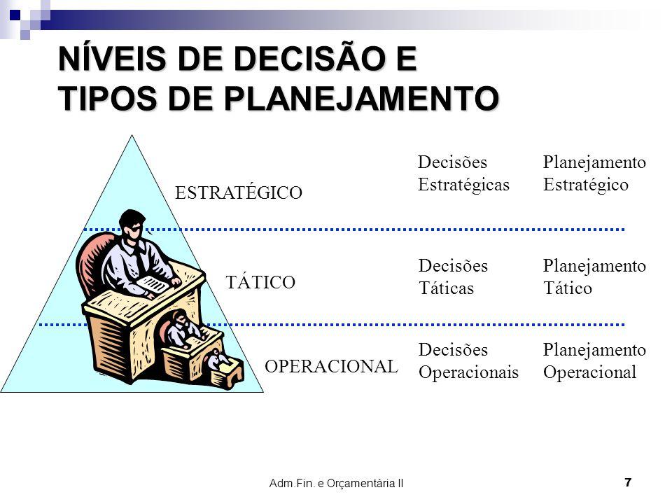 Adm.Fin. e Orçamentária II 7 NÍVEIS DE DECISÃO E TIPOS DE PLANEJAMENTO ESTRATÉGICO TÁTICO OPERACIONAL Decisões Estratégicas Planejamento Estratégico D