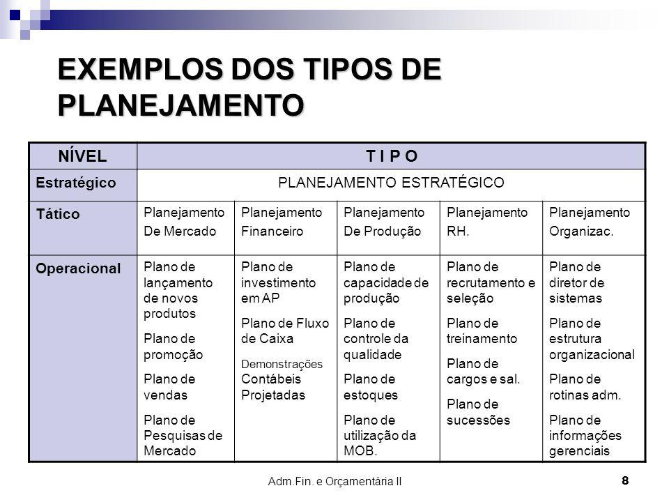 Adm.Fin. e Orçamentária II 8 EXEMPLOS DOS TIPOS DE PLANEJAMENTO NÍVELT I P O EstratégicoPLANEJAMENTO ESTRATÉGICO Tático Planejamento De Mercado Planej