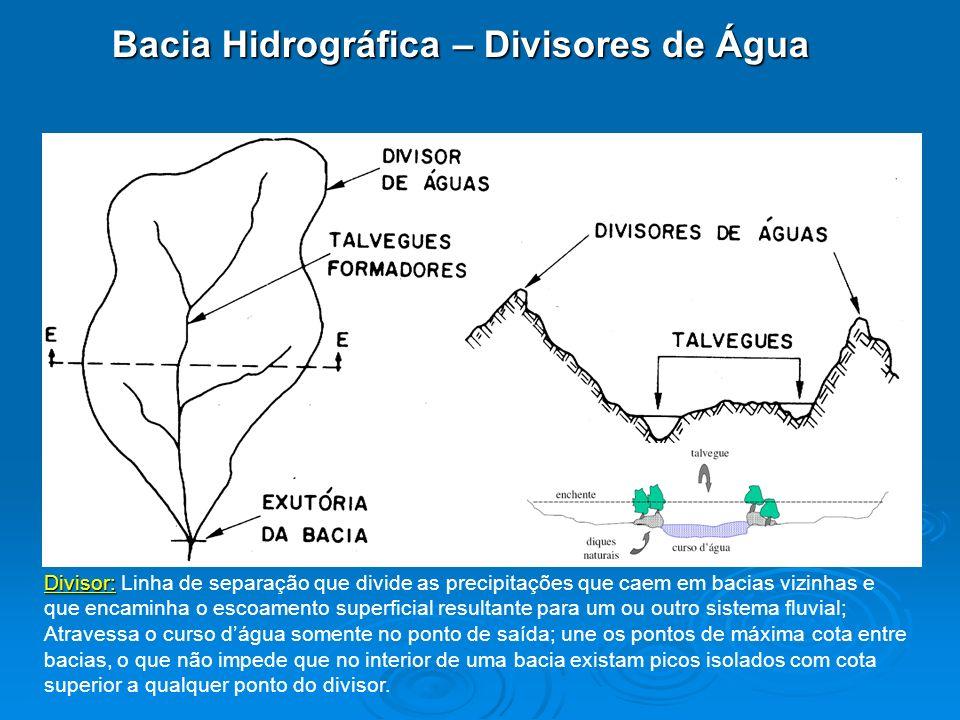 Bacia Hidrográfica – Divisores de Água Divisor: Divisor: Linha de separação que divide as precipitações que caem em bacias vizinhas e que encaminha o