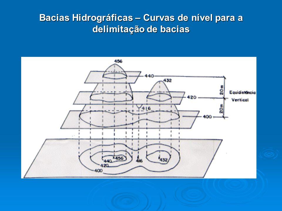 Bacias Hidrográficas – Curvas de nível para a delimitação de bacias