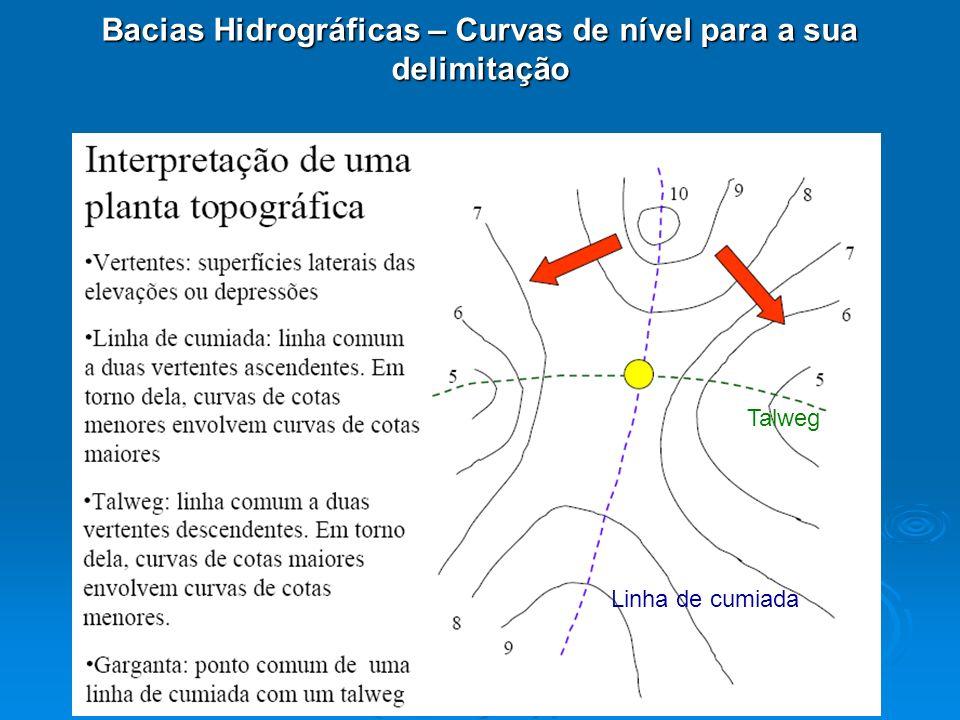 Bacias Hidrográficas – Curvas de nível para a sua delimitação Talweg Linha de cumiada