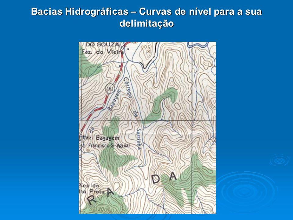 Bacias Hidrográficas – Curvas de nível para a sua delimitação
