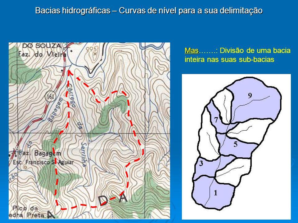 Bacias hidrográficas – Curvas de nível para a sua delimitação Mas Mas…….: Divisão de uma bacia inteira nas suas sub-bacias