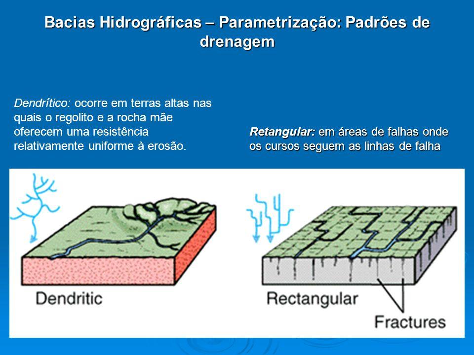 Bacias Hidrográficas – Parametrização: Padrões de drenagem Dendrítico: ocorre em terras altas nas quais o regolito e a rocha mãe oferecem uma resistên