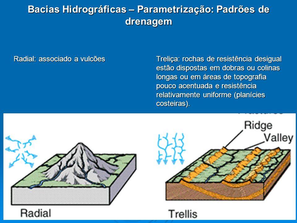 Bacias Hidrográficas – Parametrização: Padrões de drenagem Treliça: rochas de resistência desigual estão dispostas em dobras ou colinas longas ou em á