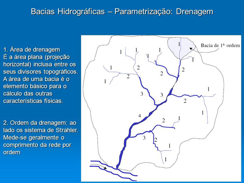 Bacias Hidrográficas – Parametrização: Drenagem 1. Área de drenagem É a área plana (projeção horizontal) inclusa entre os seus divisores topográficos.