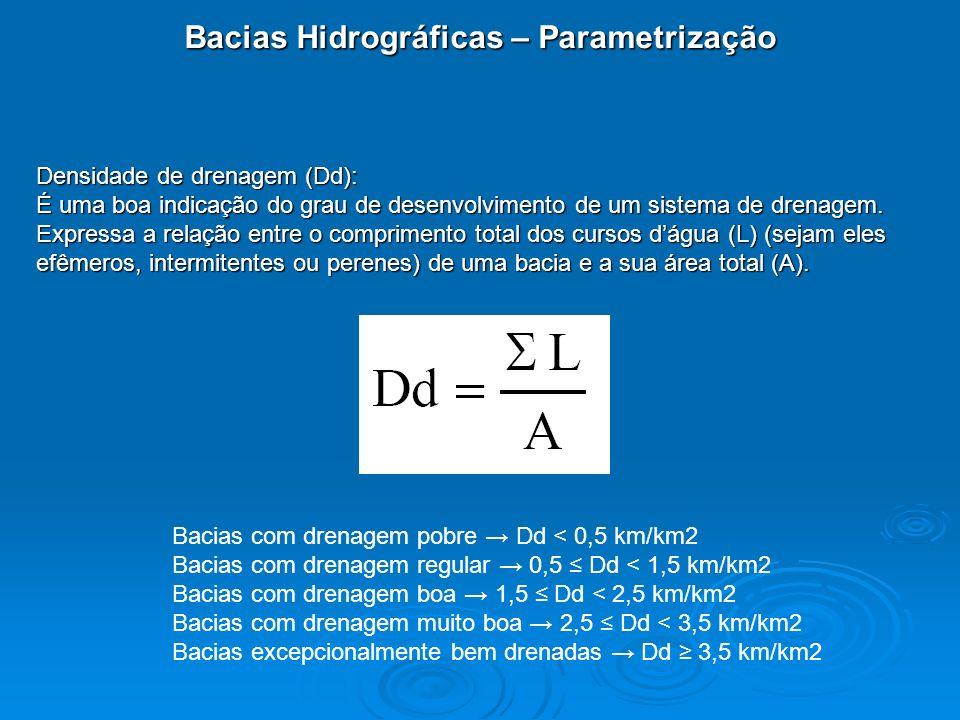 Bacias Hidrográficas – Parametrização Densidade de drenagem (Dd): É uma boa indicação do grau de desenvolvimento de um sistema de drenagem. Expressa a