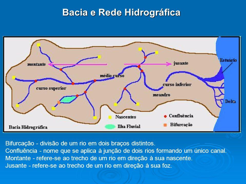 Bacia e Rede Hidrográfica Bifurcação - divisão de um rio em dois braços distintos. Confluência - nome que se aplica à junção de dois rios formando um