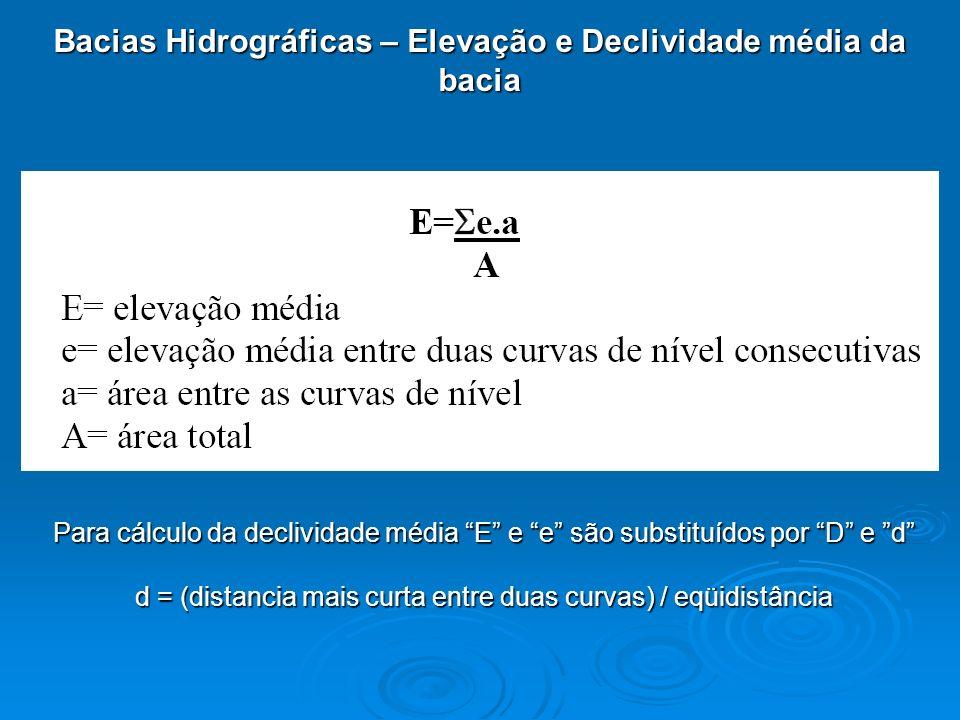 Bacias Hidrográficas – Elevação e Declividade média da bacia Para cálculo da declividade média E e e são substituídos por D e d d = (distancia mais cu