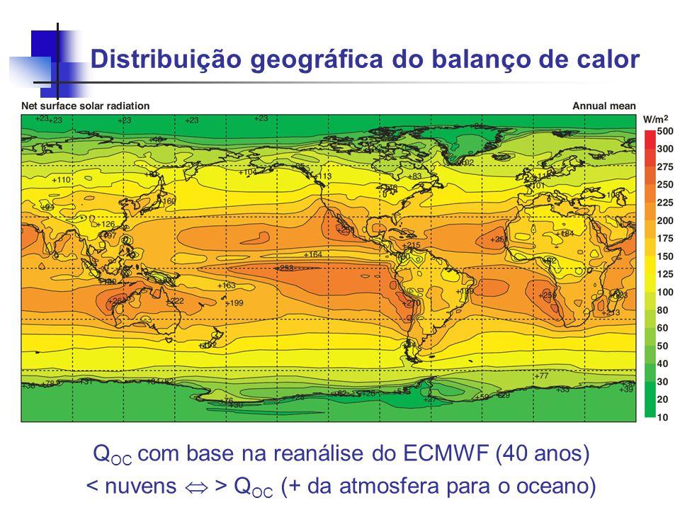 Distribuição geográfica do balanço de calor Q OC com base na reanálise do ECMWF (40 anos) Q OC (+ da atmosfera para o oceano)