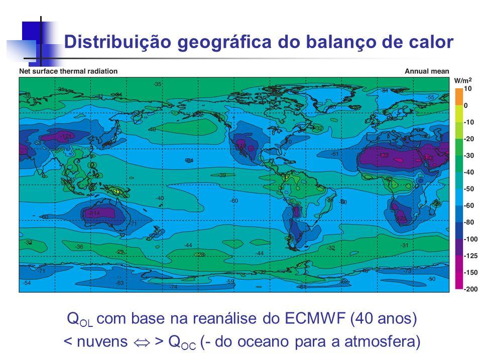 Distribuição geográfica do balanço de calor Q OL com base na reanálise do ECMWF (40 anos) Q OC (- do oceano para a atmosfera)