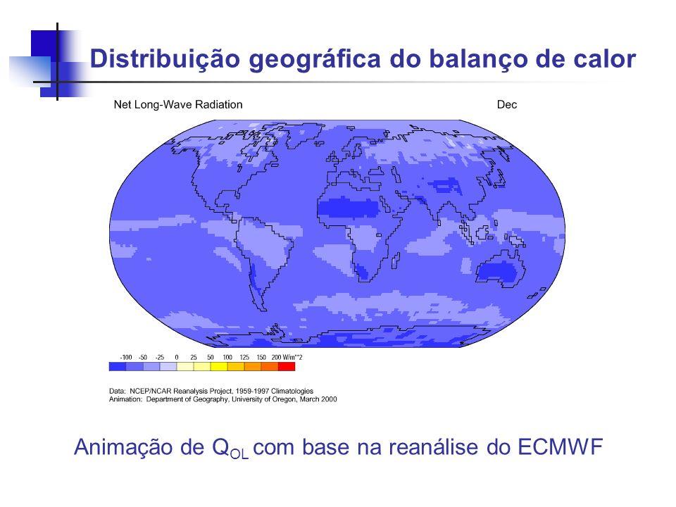 Distribuição geográfica do balanço de calor Animação de Q OL com base na reanálise do ECMWF
