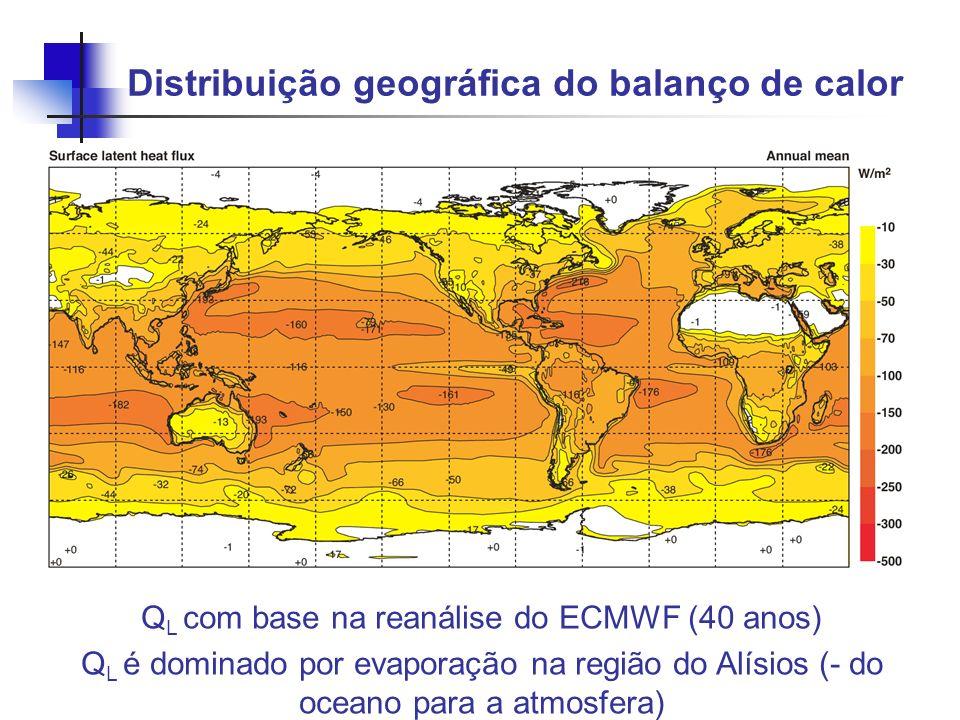 Distribuição geográfica do balanço de calor Q L com base na reanálise do ECMWF (40 anos) Q L é dominado por evaporação na região do Alísios (- do ocea