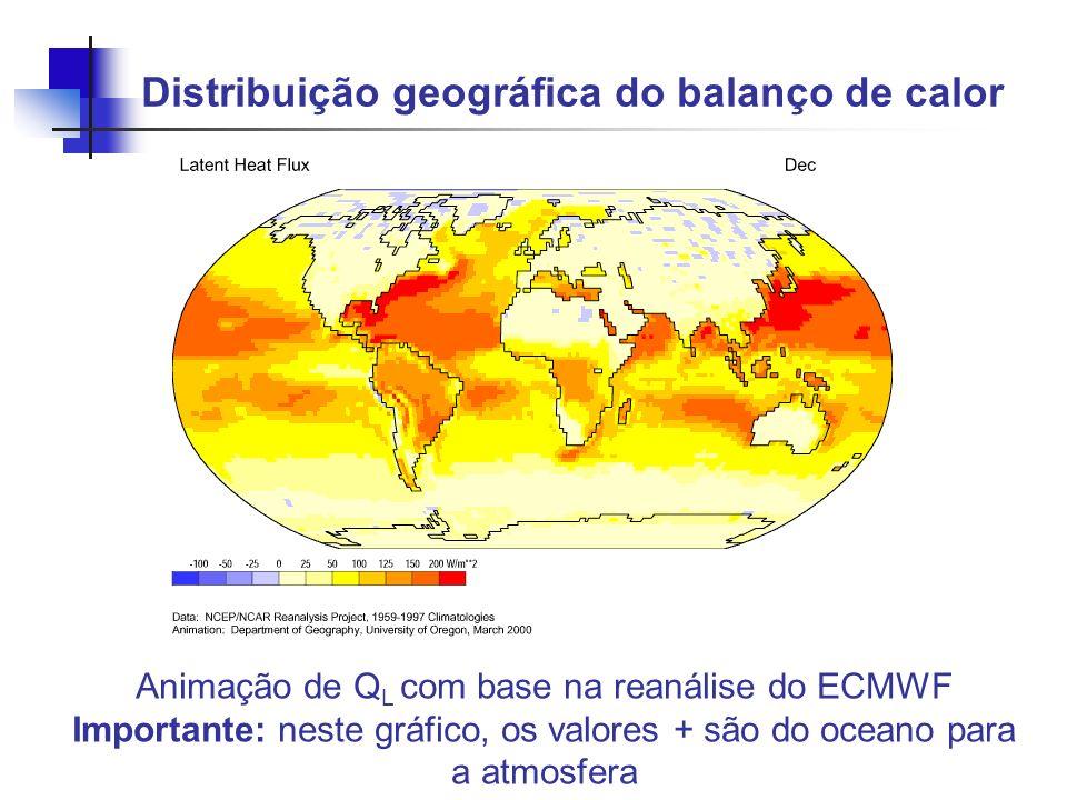 Distribuição geográfica do balanço de calor Animação de Q L com base na reanálise do ECMWF Importante: neste gráfico, os valores + são do oceano para
