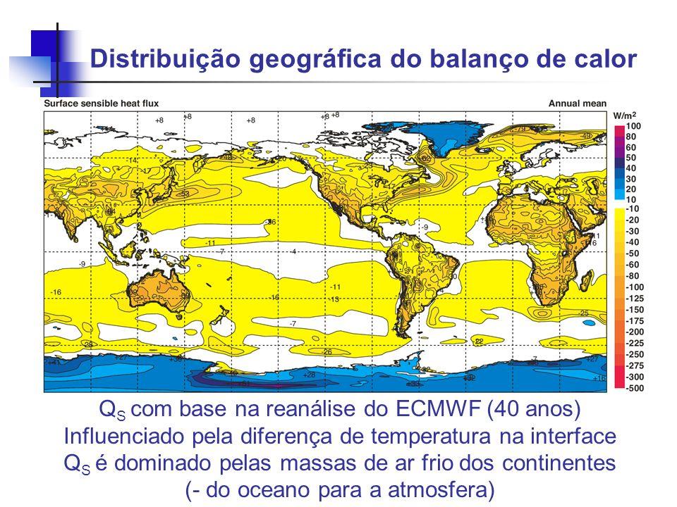 Distribuição geográfica do balanço de calor Q S com base na reanálise do ECMWF (40 anos) Influenciado pela diferença de temperatura na interface Q S é