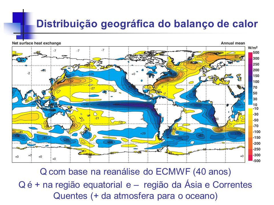 Distribuição geográfica do balanço de calor Q com base na reanálise do ECMWF (40 anos) Q é + na região equatorial e – região da Ásia e Correntes Quent