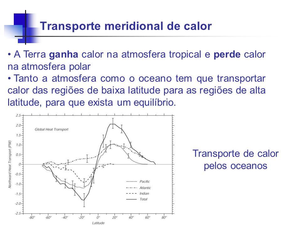 Transporte meridional de calor A Terra ganha calor na atmosfera tropical e perde calor na atmosfera polar Tanto a atmosfera como o oceano tem que tran