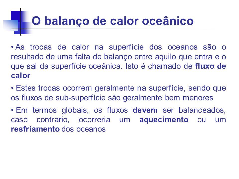 O balanço de calor oceânico As trocas de calor na superfície dos oceanos são o resultado de uma falta de balanço entre aquilo que entra e o que sai da