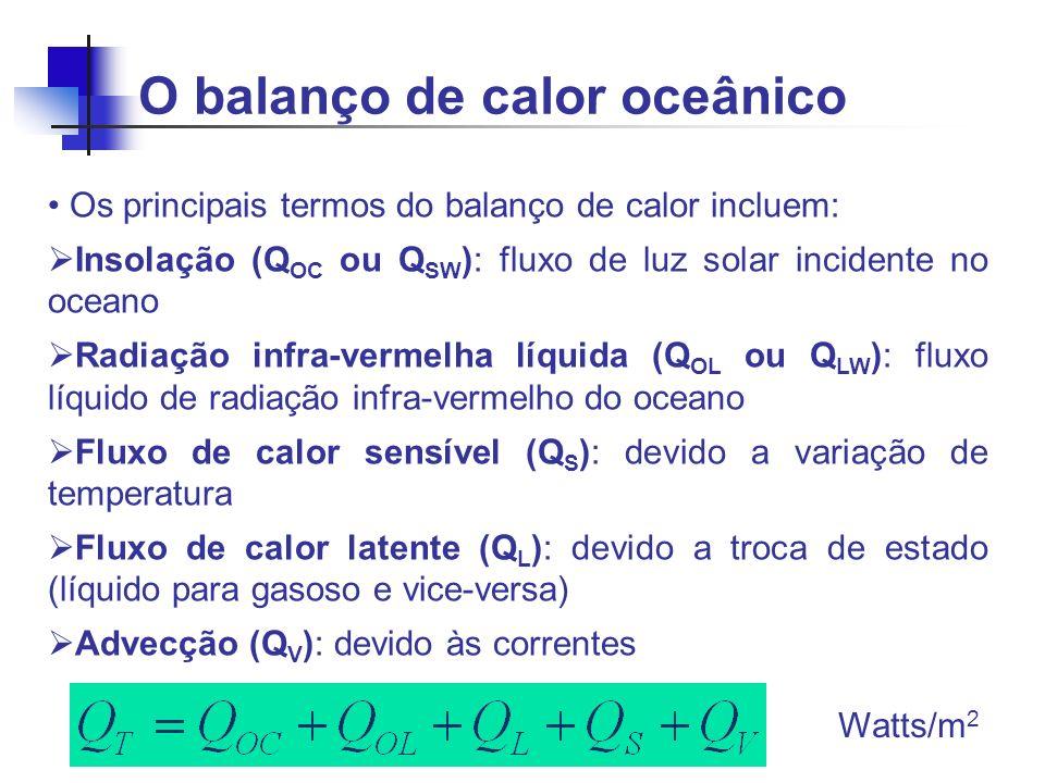 O balanço de calor oceânico Os principais termos do balanço de calor incluem: Insolação (Q OC ou Q SW ): fluxo de luz solar incidente no oceano Radiaç