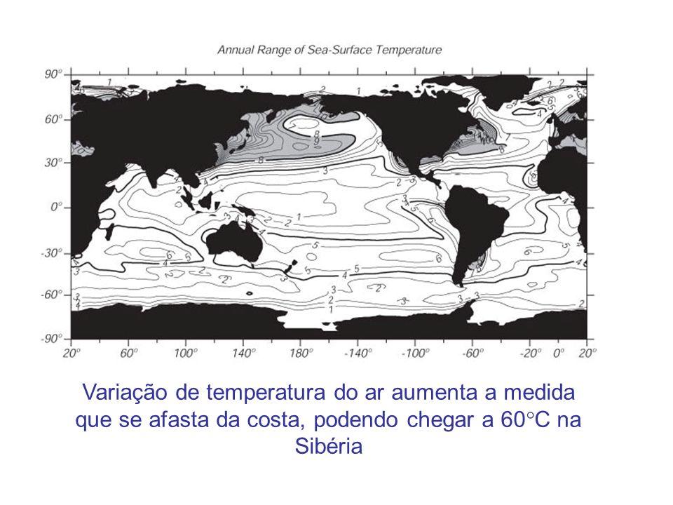 Variação de temperatura do ar aumenta a medida que se afasta da costa, podendo chegar a 60 C na Sibéria
