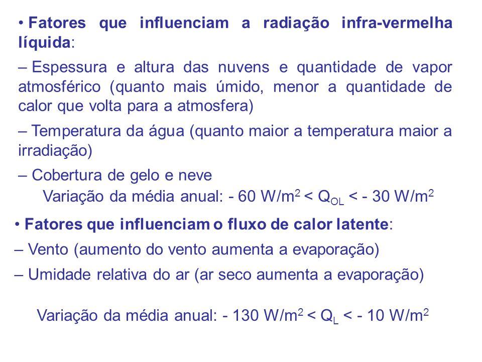 Fatores que influenciam a radiação infra-vermelha líquida: – Espessura e altura das nuvens e quantidade de vapor atmosférico (quanto mais úmido, menor