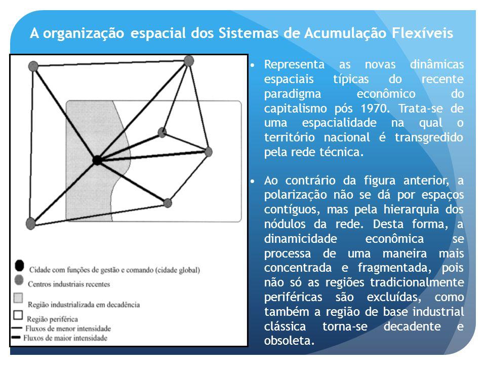 A organização espacial dos Sistemas de Acumulação Flexíveis Representa as novas dinâmicas espaciais típicas do recente paradigma econômico do capitali