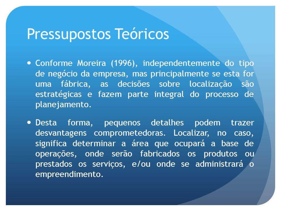 Pressupostos Teóricos Conforme Moreira (1996), independentemente do tipo de negócio da empresa, mas principalmente se esta for uma fábrica, as decisõe