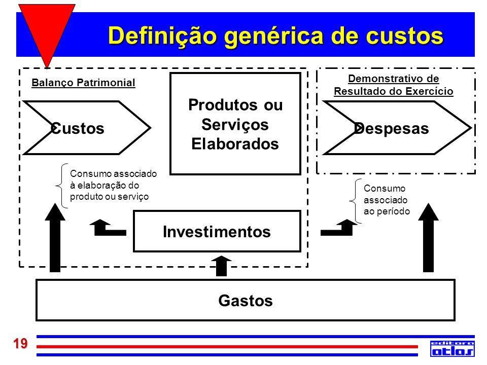 19 Definição genérica de custos CustosDespesas Produtos ou Serviços Elaborados Consumo associado à elaboração do produto ou serviço Consumo associado