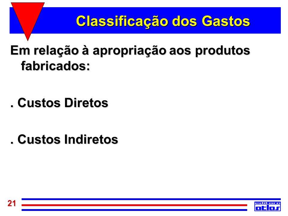 21 Classificação dos Gastos Em relação à apropriação aos produtos fabricados:. Custos Diretos. Custos Indiretos