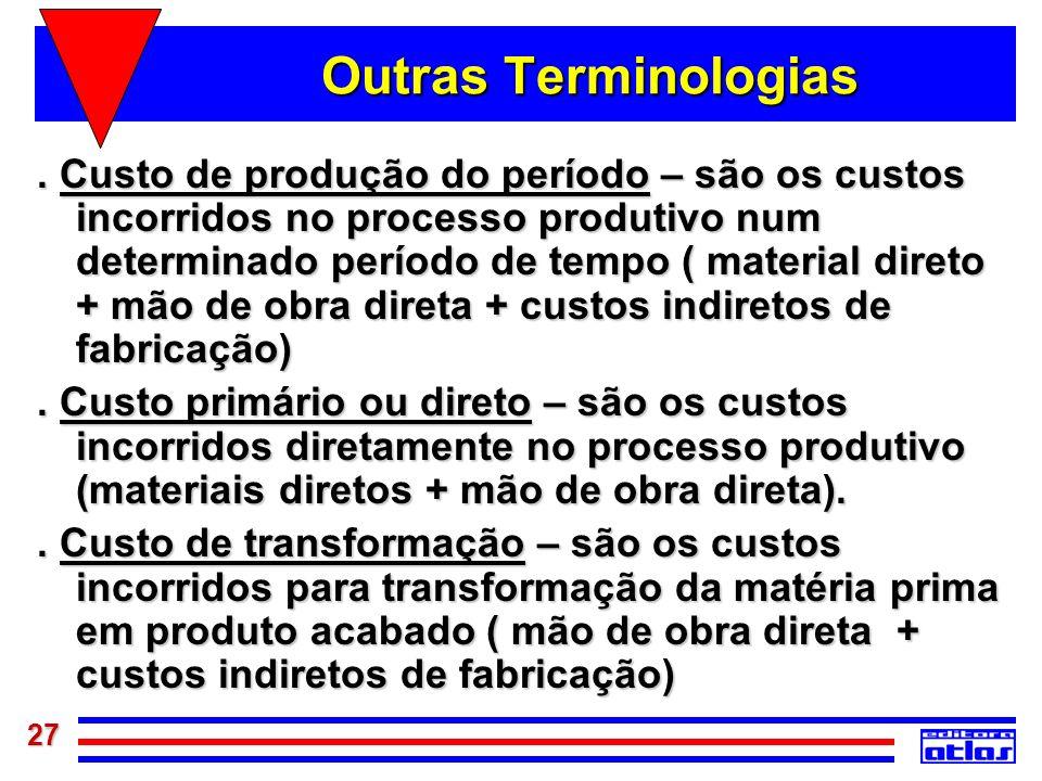 27 Outras Terminologias. Custo de produção do período – são os custos incorridos no processo produtivo num determinado período de tempo ( material dir