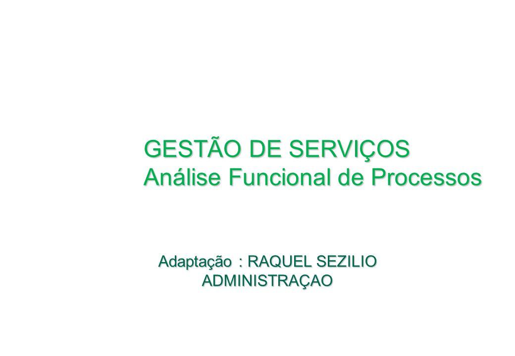 GESTÃO DE SERVIÇOS Análise Funcional de Processos Adaptação : RAQUEL SEZILIO ADMINISTRAÇAO