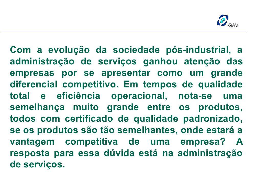 GAV Com a evolução da sociedade pós-industrial, a administração de serviços ganhou atenção das empresas por se apresentar como um grande diferencial c