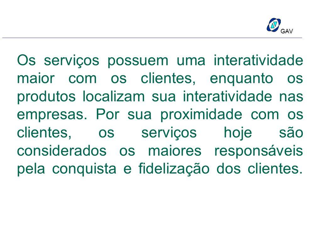 GAV Os serviços possuem uma interatividade maior com os clientes, enquanto os produtos localizam sua interatividade nas empresas. Por sua proximidade