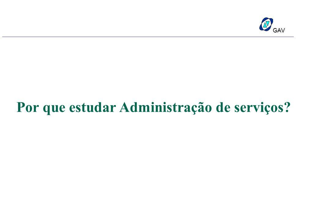 GAV Por que estudar Administração de serviços?