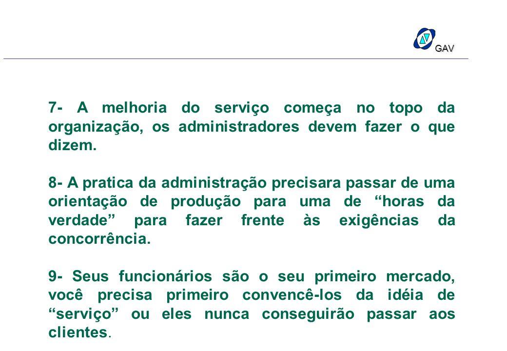 GAV 7- A melhoria do serviço começa no topo da organização, os administradores devem fazer o que dizem. 8- A pratica da administração precisara passar