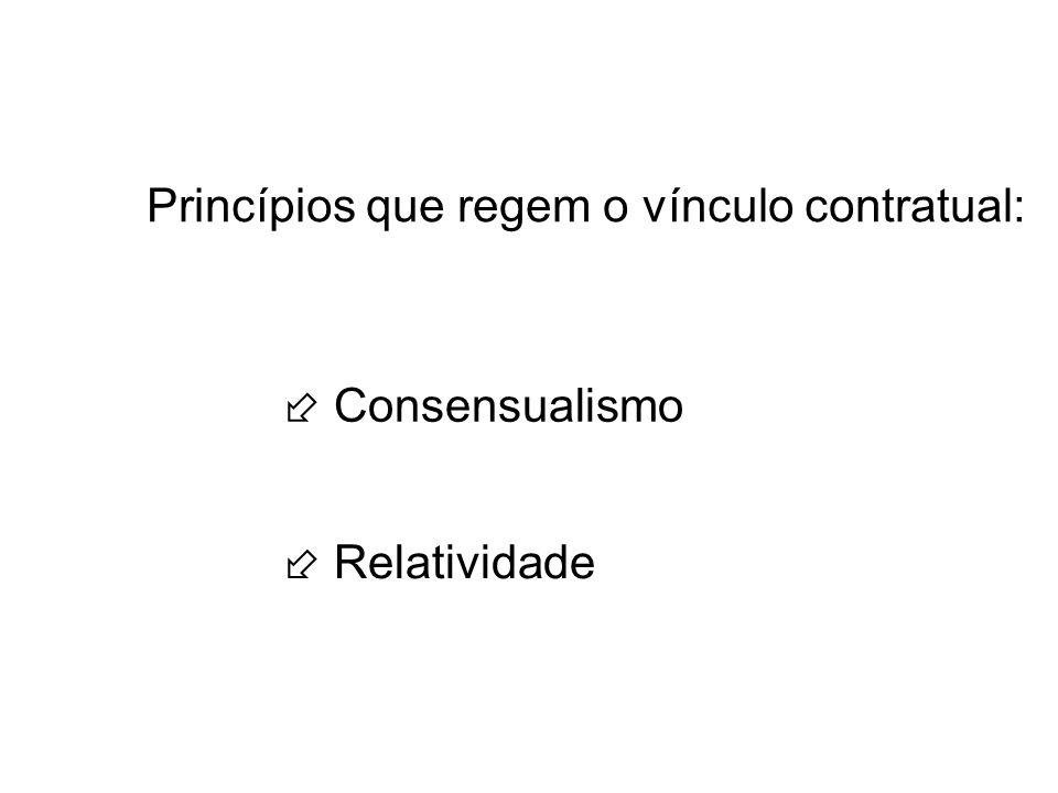 Princípios que regem o vínculo contratual: Consensualismo Relatividade