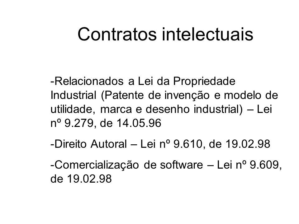 Contratos intelectuais -Relacionados a Lei da Propriedade Industrial (Patente de invenção e modelo de utilidade, marca e desenho industrial) – Lei nº
