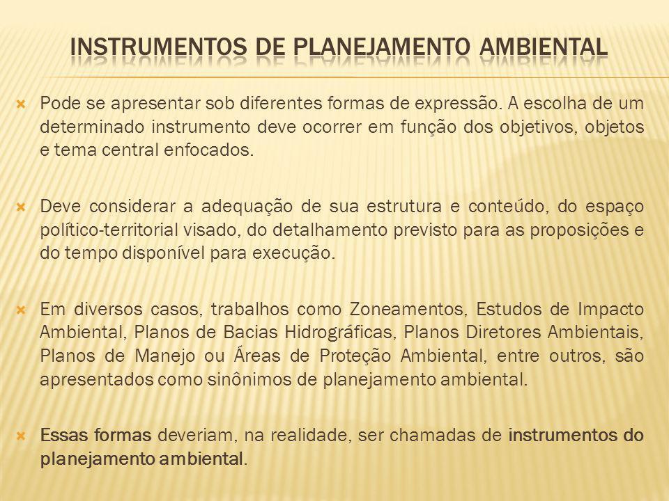Pode se apresentar sob diferentes formas de expressão. A escolha de um determinado instrumento deve ocorrer em função dos objetivos, objetos e tema ce