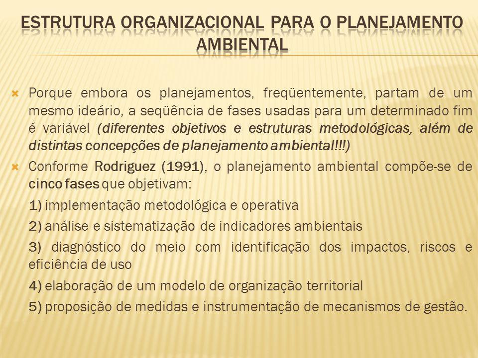 Porque embora os planejamentos, freqüentemente, partam de um mesmo ideário, a seqüência de fases usadas para um determinado fim é variável (diferentes