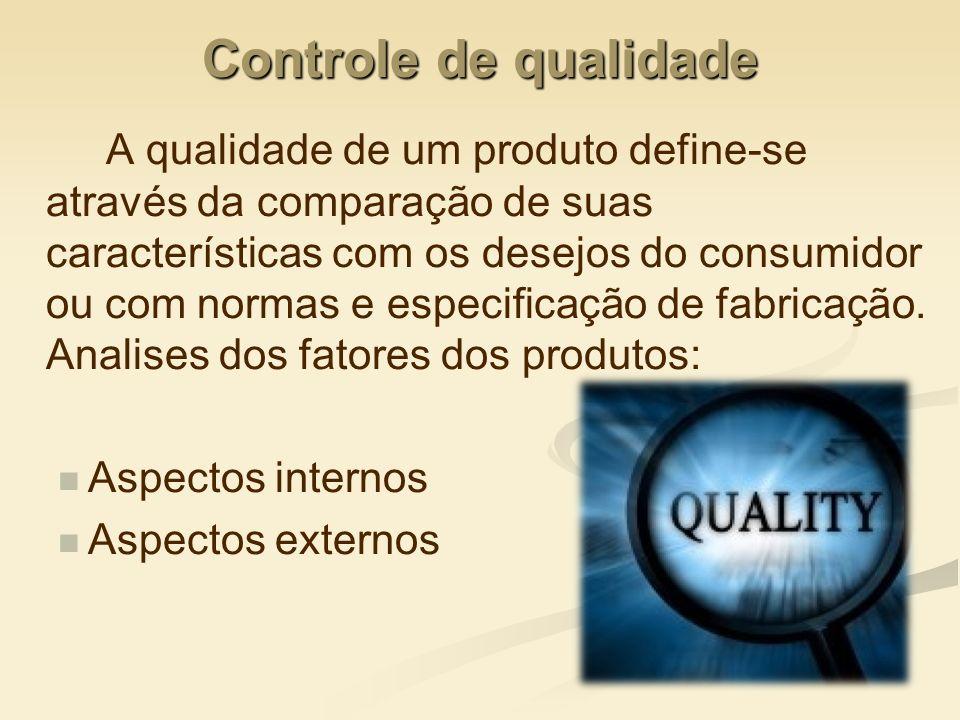 Controle de qualidade A qualidade de um produto define-se através da comparação de suas características com os desejos do consumidor ou com normas e e
