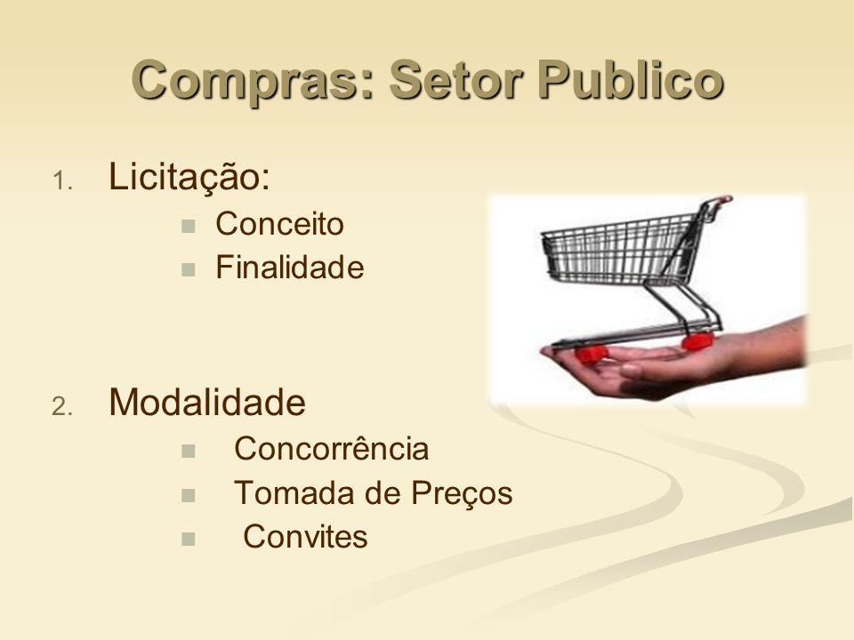 Compras: Setor Publico 1. 1. Licitação: Conceito Finalidade 2. 2. Modalidade Concorrência Tomada de Preços Convites