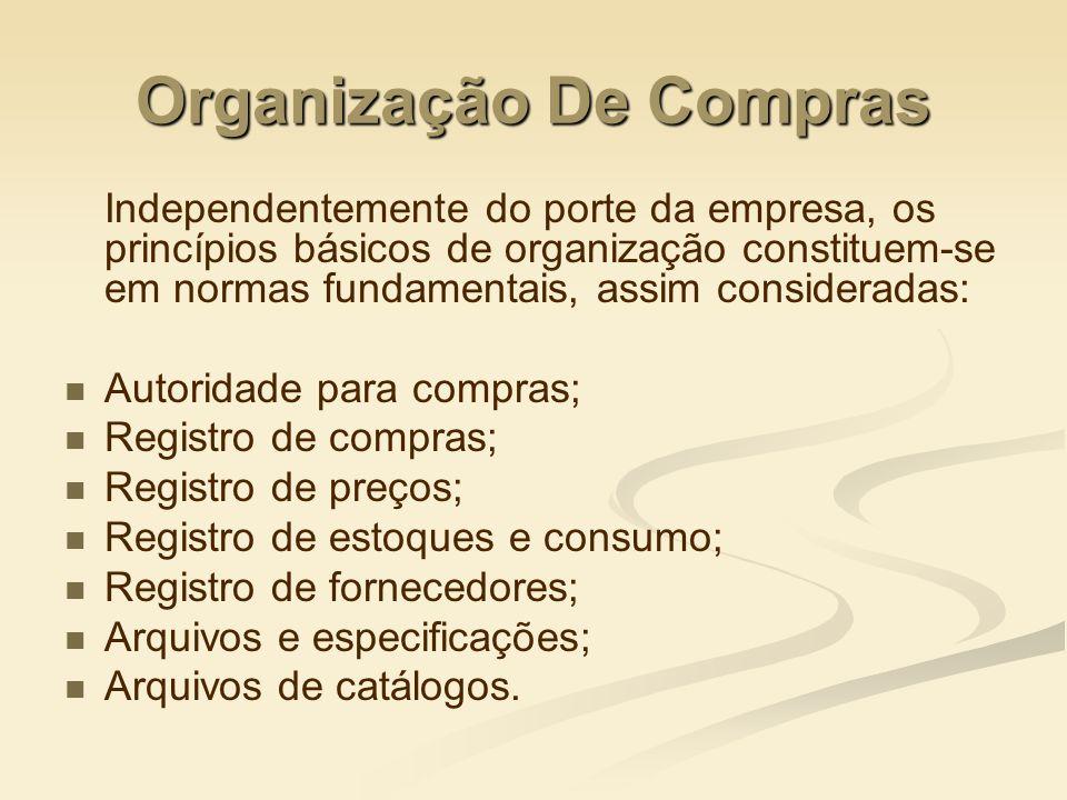 Organização De Compras Complementando a organização, podemos incluir como atividades típicas da Seção de Compras: Pesquisa Estudo do mercado; Estudo dos materiais; Aquisição Conferência de requisições; Analise das cotações; Administração Manutenção de estoques mínimos; Transferências de materiais;
