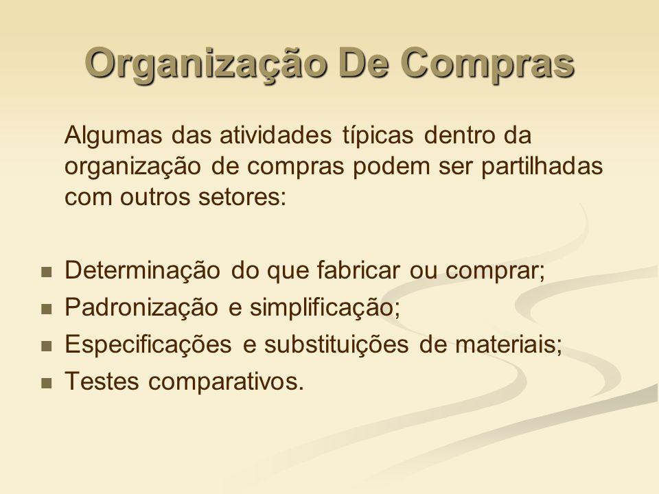 Organização De Compras Algumas das atividades típicas dentro da organização de compras podem ser partilhadas com outros setores: Determinação do que f