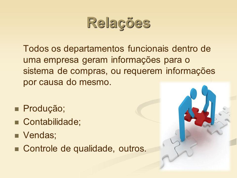 Relações Todos os departamentos funcionais dentro de uma empresa geram informações para o sistema de compras, ou requerem informações por causa do mes