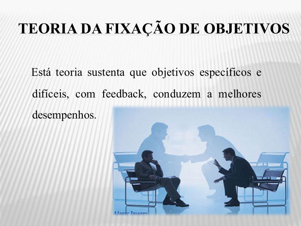 TEORIA DA FIXAÇÃO DE OBJETIVOS Está teoria sustenta que objetivos específicos e difíceis, com feedback, conduzem a melhores desempenhos.