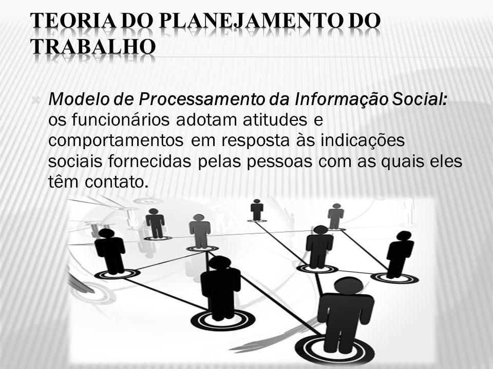 Modelo de Processamento da Informação Social: os funcionários adotam atitudes e comportamentos em resposta às indicações sociais fornecidas pelas pess