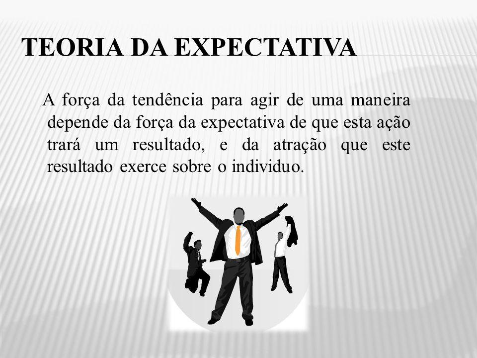 TEORIA DA EXPECTATIVA A força da tendência para agir de uma maneira depende da força da expectativa de que esta ação trará um resultado, e da atração
