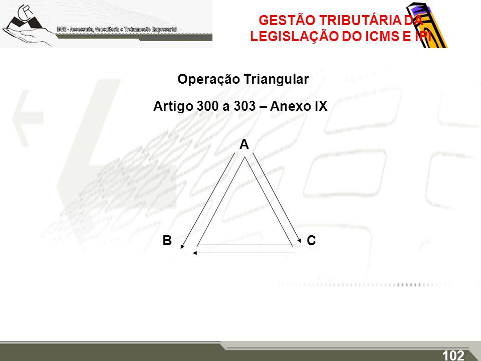 GESTÃO TRIBUTÁRIA DA LEGISLAÇÃO DO ICMS E IPI Operação Triangular Artigo 300 a 303 – Anexo IX A B C 102