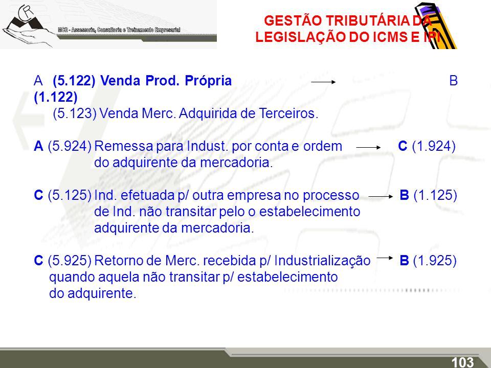 GESTÃO TRIBUTÁRIA DA LEGISLAÇÃO DO ICMS E IPI A (5.122) Venda Prod. Própria B (1.122) (5.123) Venda Merc. Adquirida de Terceiros. A (5.924) Remessa pa