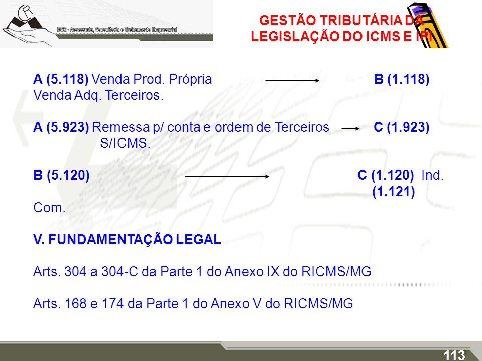 GESTÃO TRIBUTÁRIA DA LEGISLAÇÃO DO ICMS E IPI A (5.118) Venda Prod. Própria B (1.118) Venda Adq. Terceiros. A (5.923) Remessa p/ conta e ordem de Terc